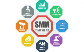 Elite SMM Services